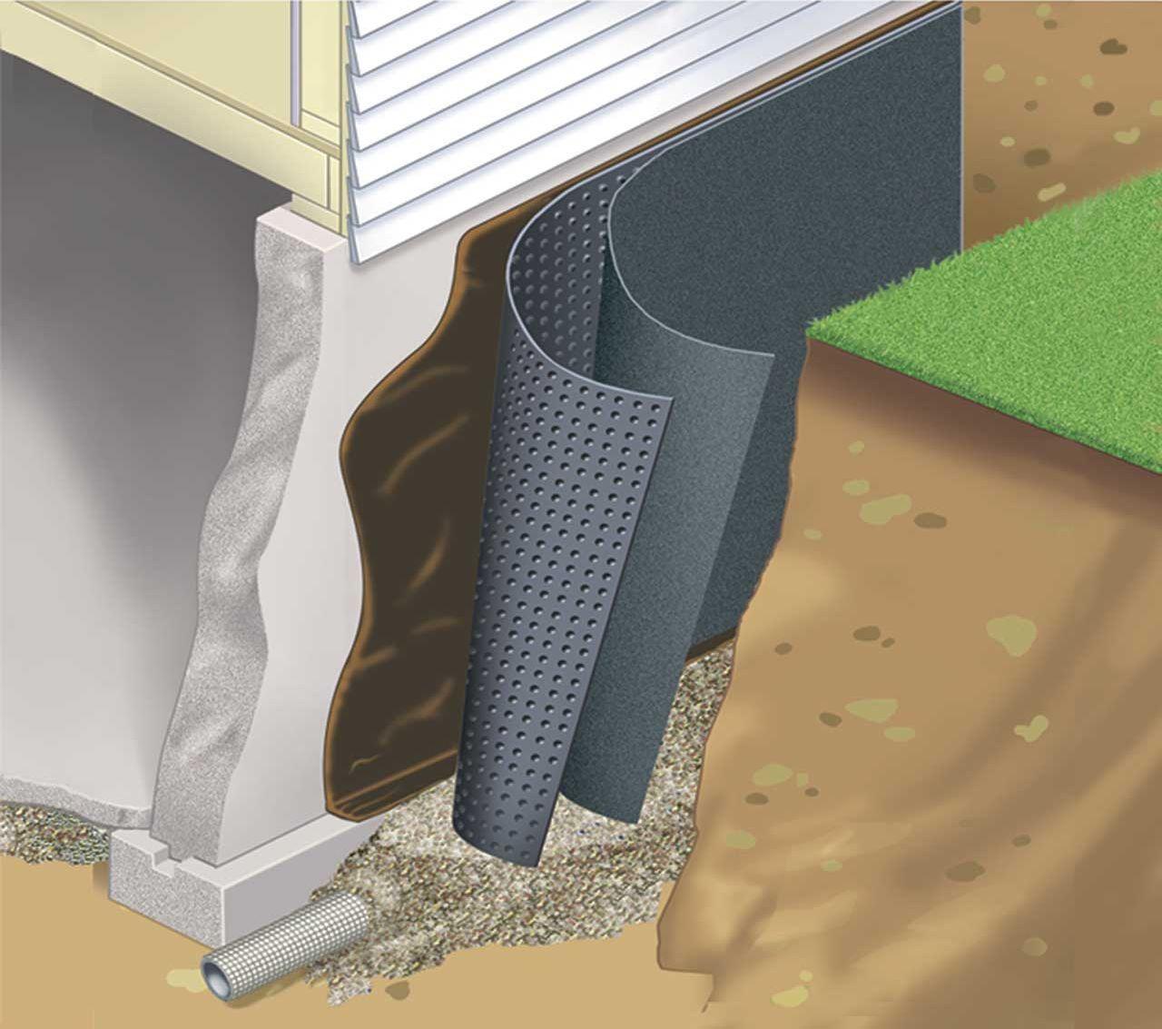 Exterior Waterproofing Membrane Foundation Wall U S Waterproofing In 2020 Wall Waterproofing Basement Walls Waterproofing Basement Walls