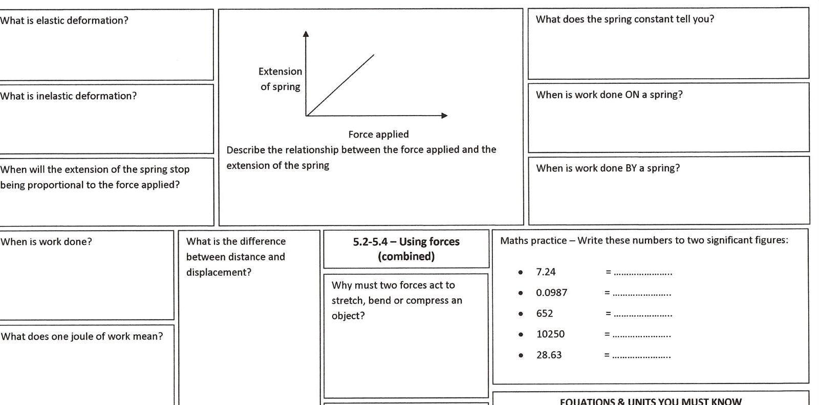 Physics Equation Sheet Gcse 9 1 Edexcel