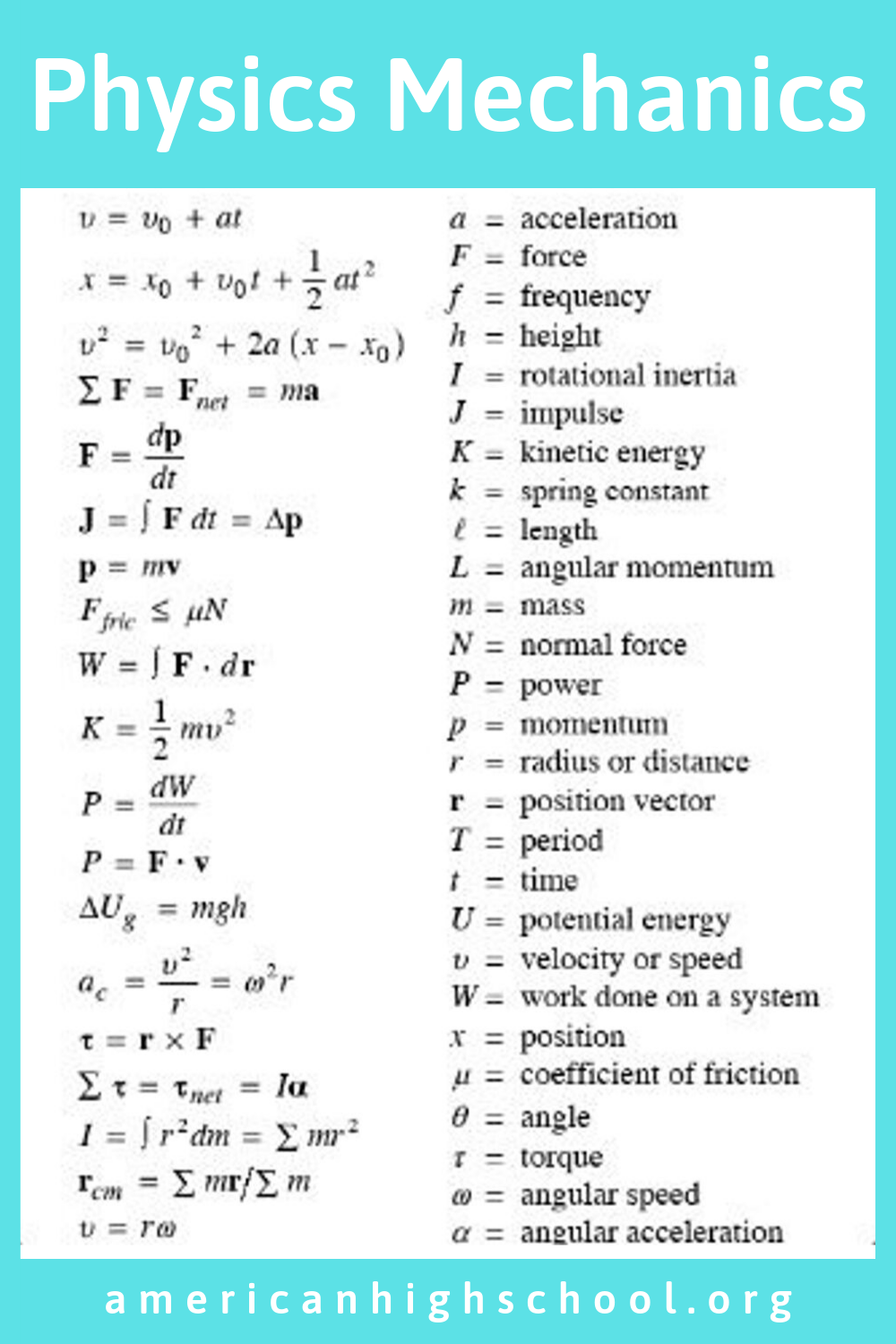Physics Mechanics Physics High School Physics And Mathematics Physics Formulas