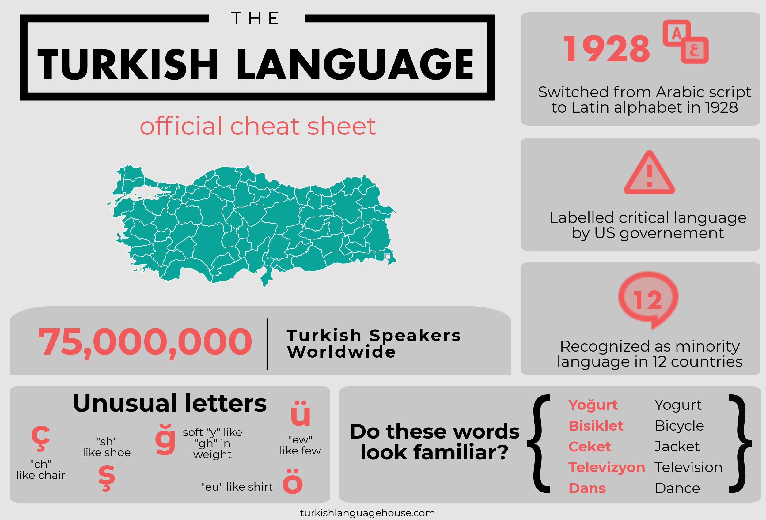 The Turkish Language Cheat Sheet Learn Turkish Language Turkish Language Learn Turkish