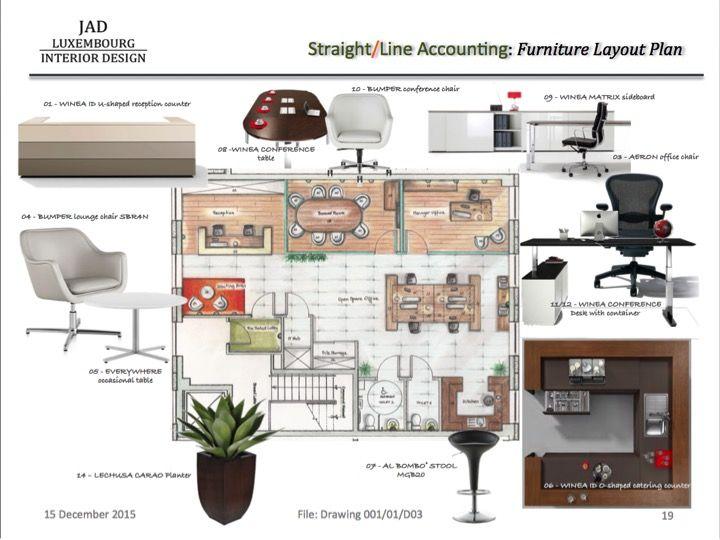 Design Furniture Layout Plan, Interior Design Furniture Layout