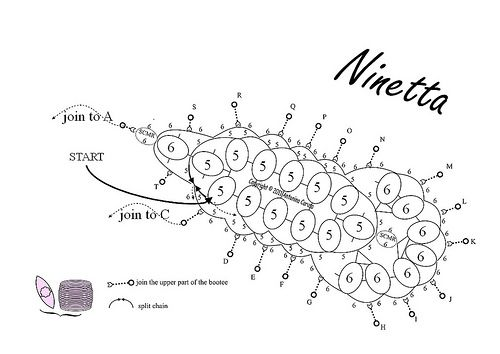 Pin on tatting and crochet patterns