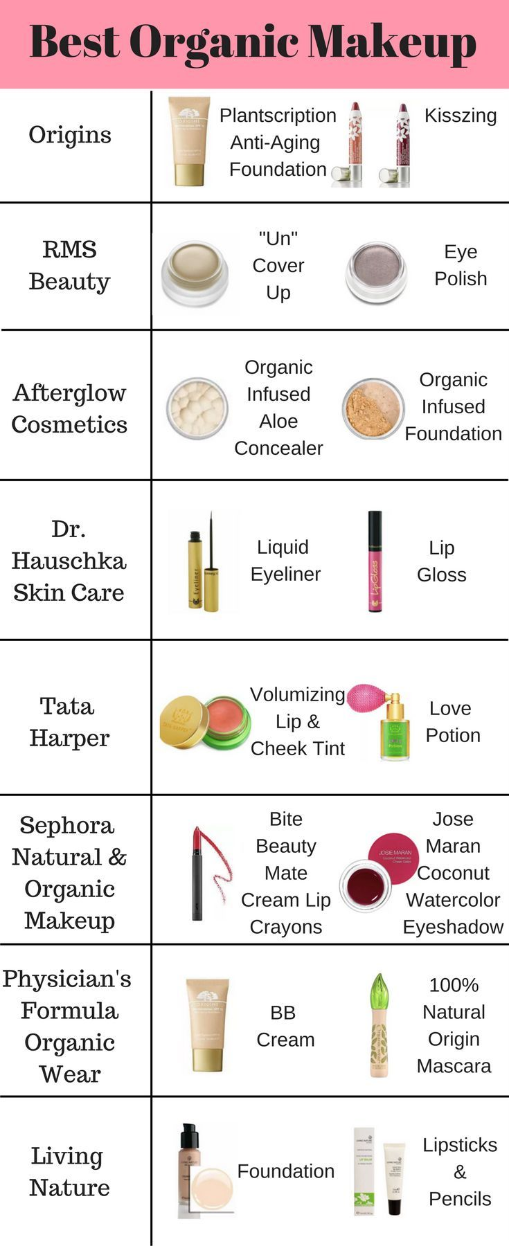 Best Organic Makeup Brands 2018 Top Certified Organic