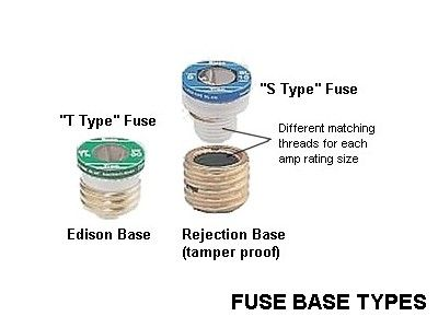 homeowner's guide to the fuse box: fuse bases: