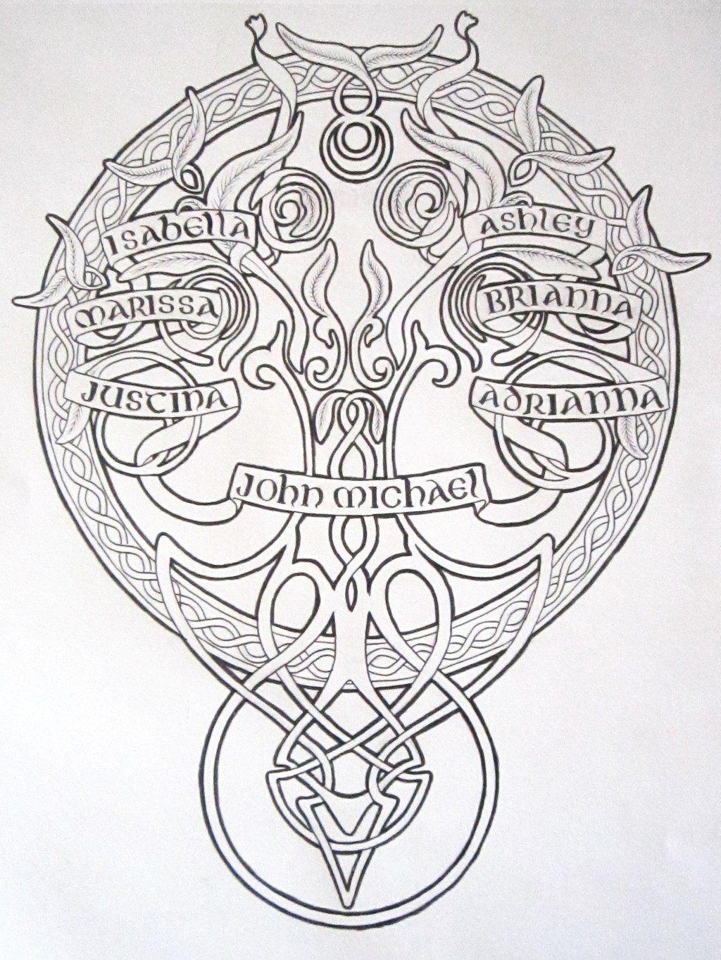 Celtic family tree symbol images symbol and sign ideas celtic family tree symbol image collections symbol and sign ideas celtic family tree pasoevolist celtic family buycottarizona Gallery