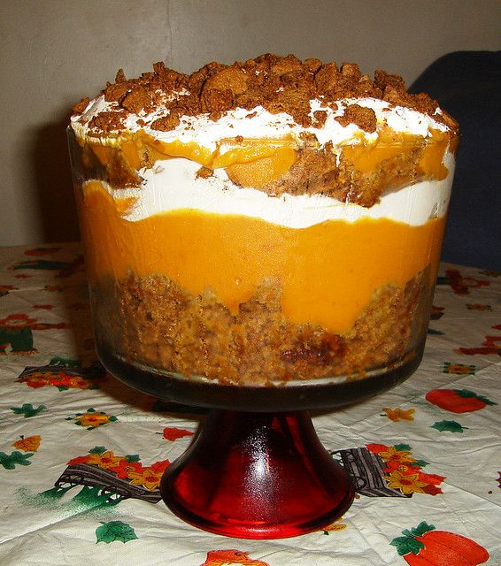 Fast And Easy Thanksgiving Desserts: Pin By Sarah Lynnette Montenegro On Holiday Ideas