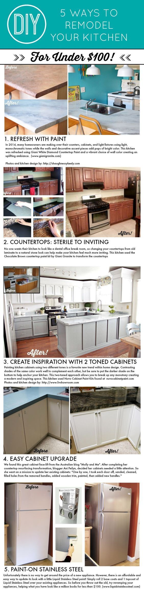 5 WAYS TO REMODEL YOUR KITCHEN FOR UNDER $100! Kitchen makeover on a ...