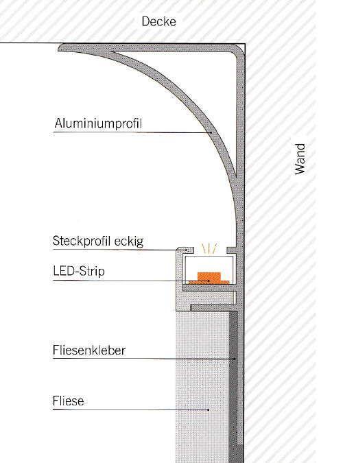 Aluprofil Fur Deckenbeleuchtung 35 Mm Hoch Eloxiert Oder Weiss Fur