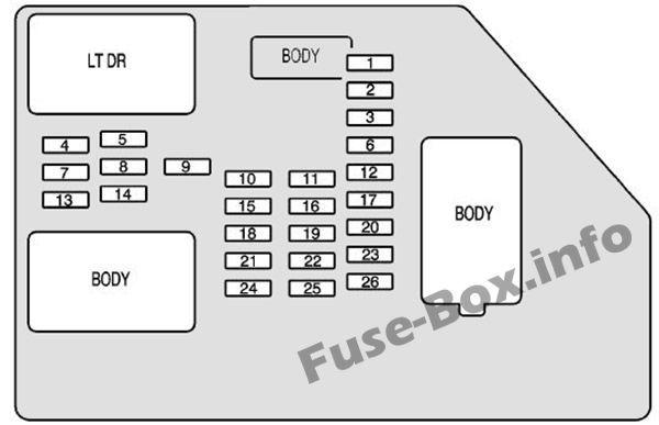 Instrument panel fuse box diagram: Chevrolet Avalanche ...