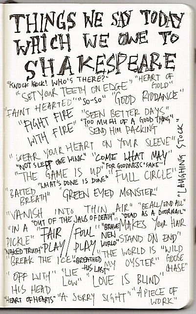 Phrases we say today that were coined by Shakespeare.