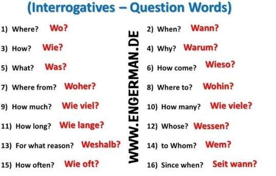 Deutsch Lernen Learn German (Görüntüler ile) Ingilizce