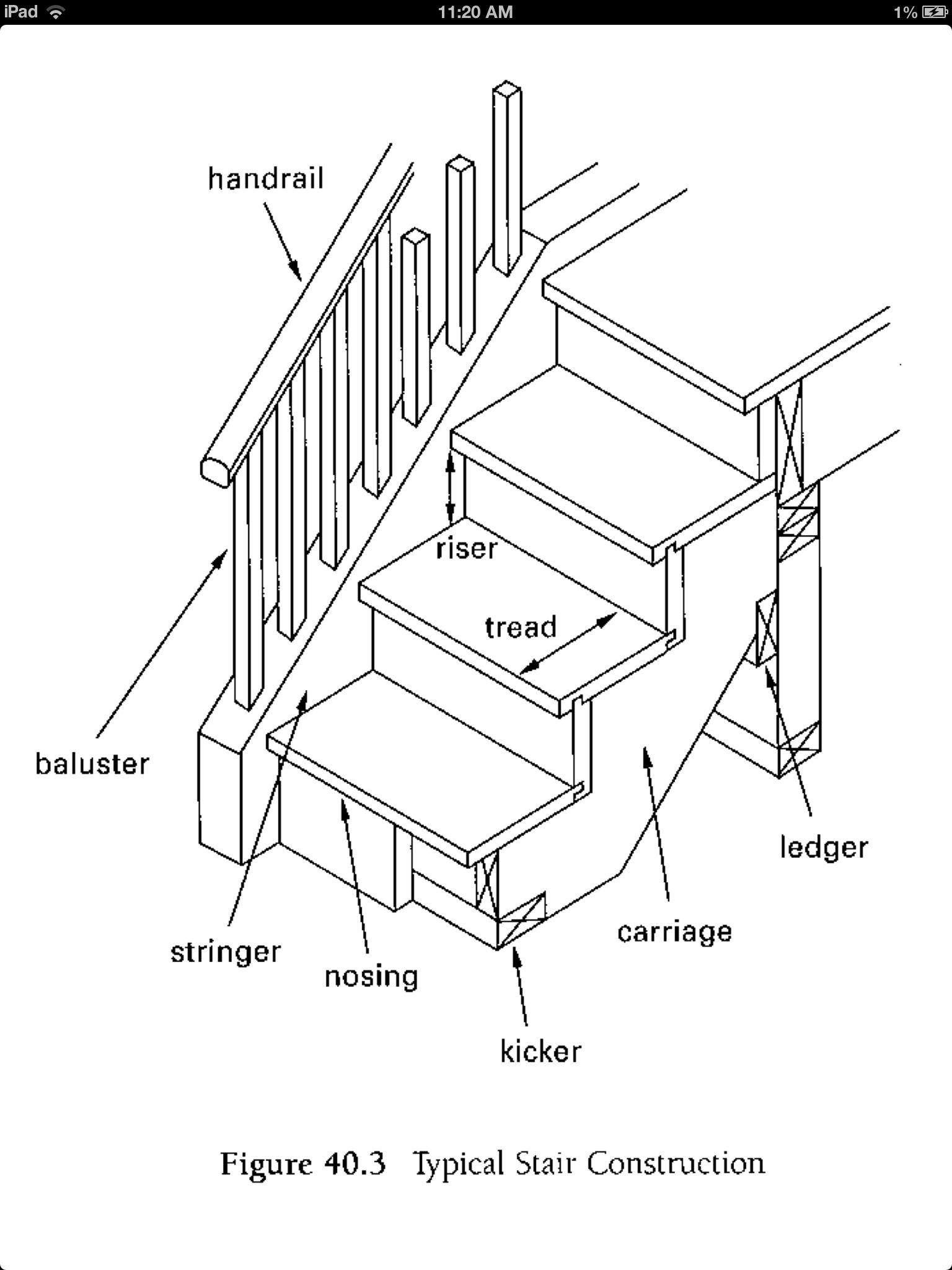 Wood Stair In