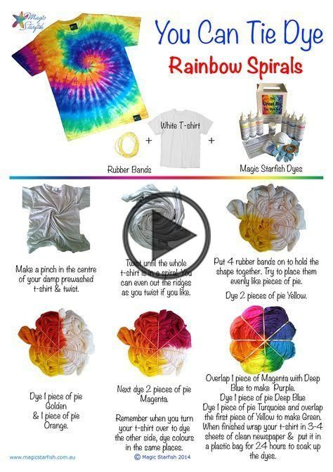 Learn how to Tie Dye a Rainbow Spiral swirl pattern. How to