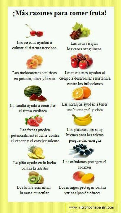 Frutas y verduras saludables para bajar de peso