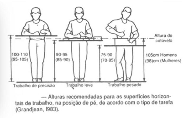 Altura Balcao Altura De Bancada Bancada De Trabalho Caixa De Lojas