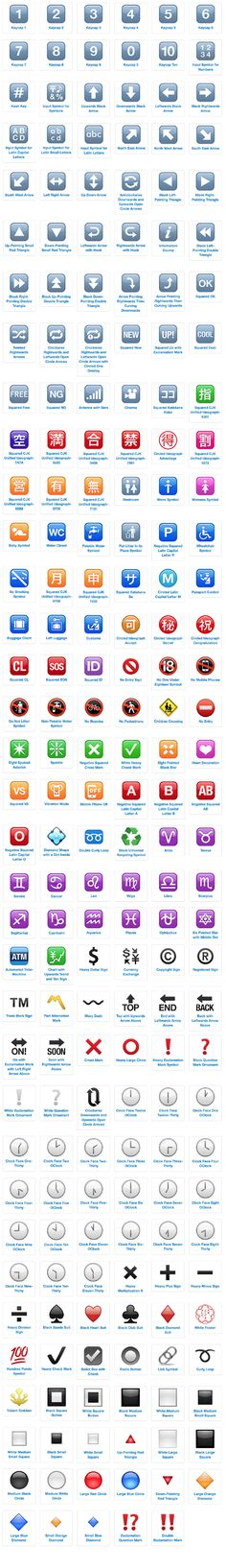 Emoji Icon List Symbols With Meanings And Definitions Emoji