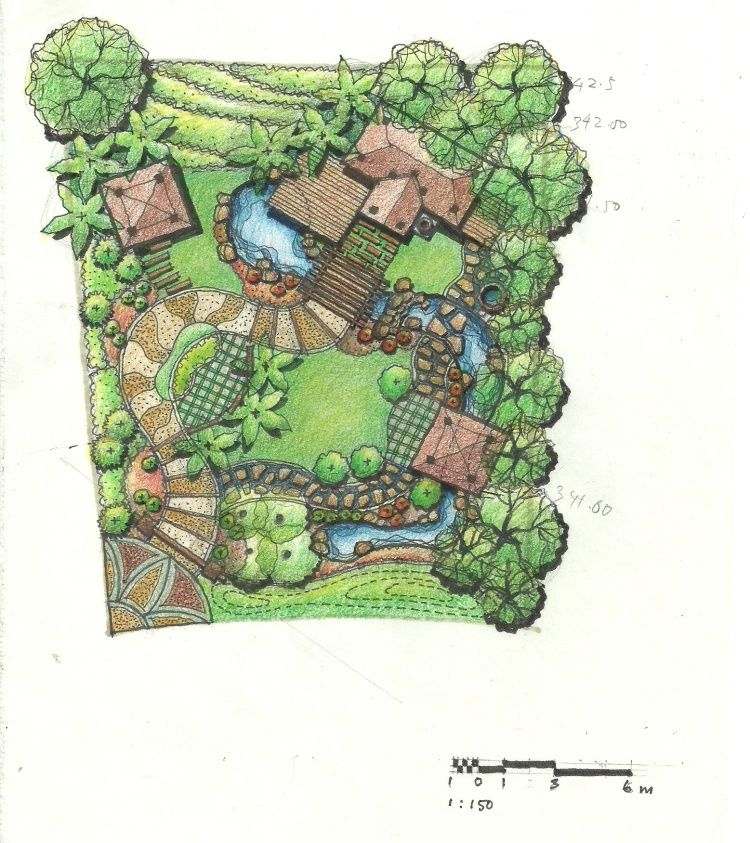 Landscape plan drawings gallery for The garden design team newark