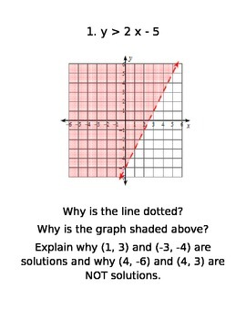 Discover Graphing Linear Inequalities Graphing Linear