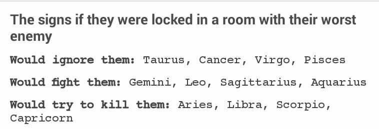 The signs if they were locked in a room with their worst enemy, text