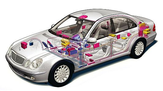 diagram of electronic components in a car most of the. Black Bedroom Furniture Sets. Home Design Ideas