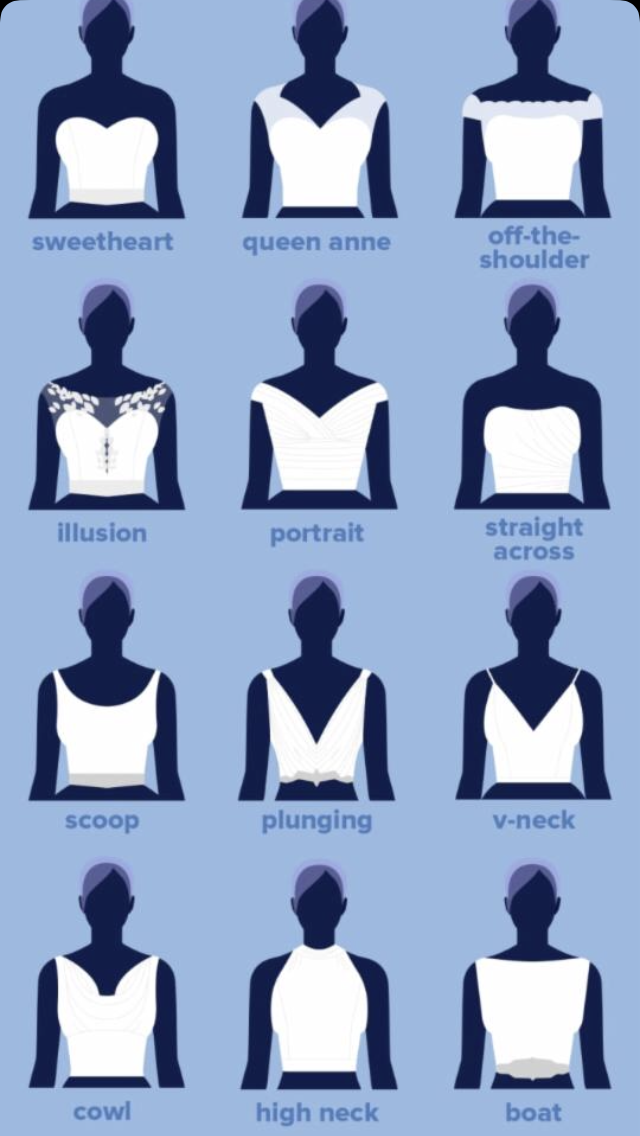 Different Types of Necklines Chart   Various Neckline Styles   Necklines  for dresses, Wedding dress trends, Types of skirts