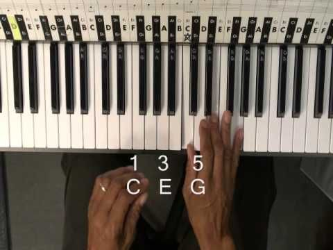 Koolpiano How To Play C Chord On Piano Root Postition C Major Lesson