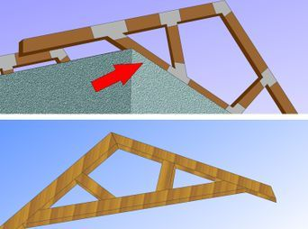 How To Build A Simple Wood Truss Wood Truss Corrugated