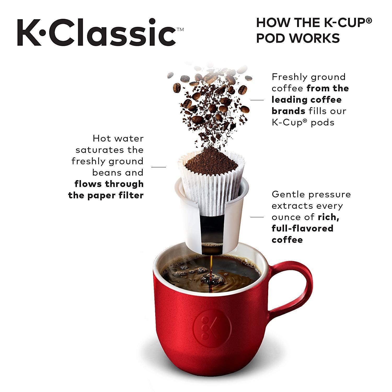 Keurig K55KClassic Coffee Maker The Cooking life starts
