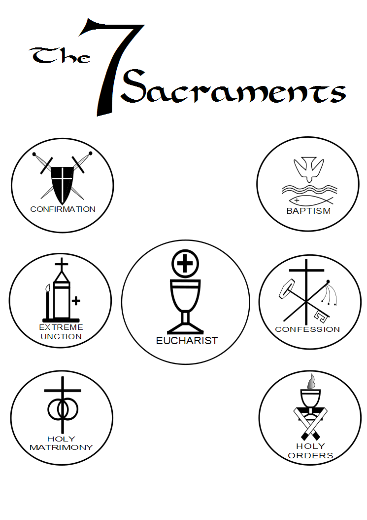 Rituals And Ceremonies The Seven Sacraments Baptism Eucharist
