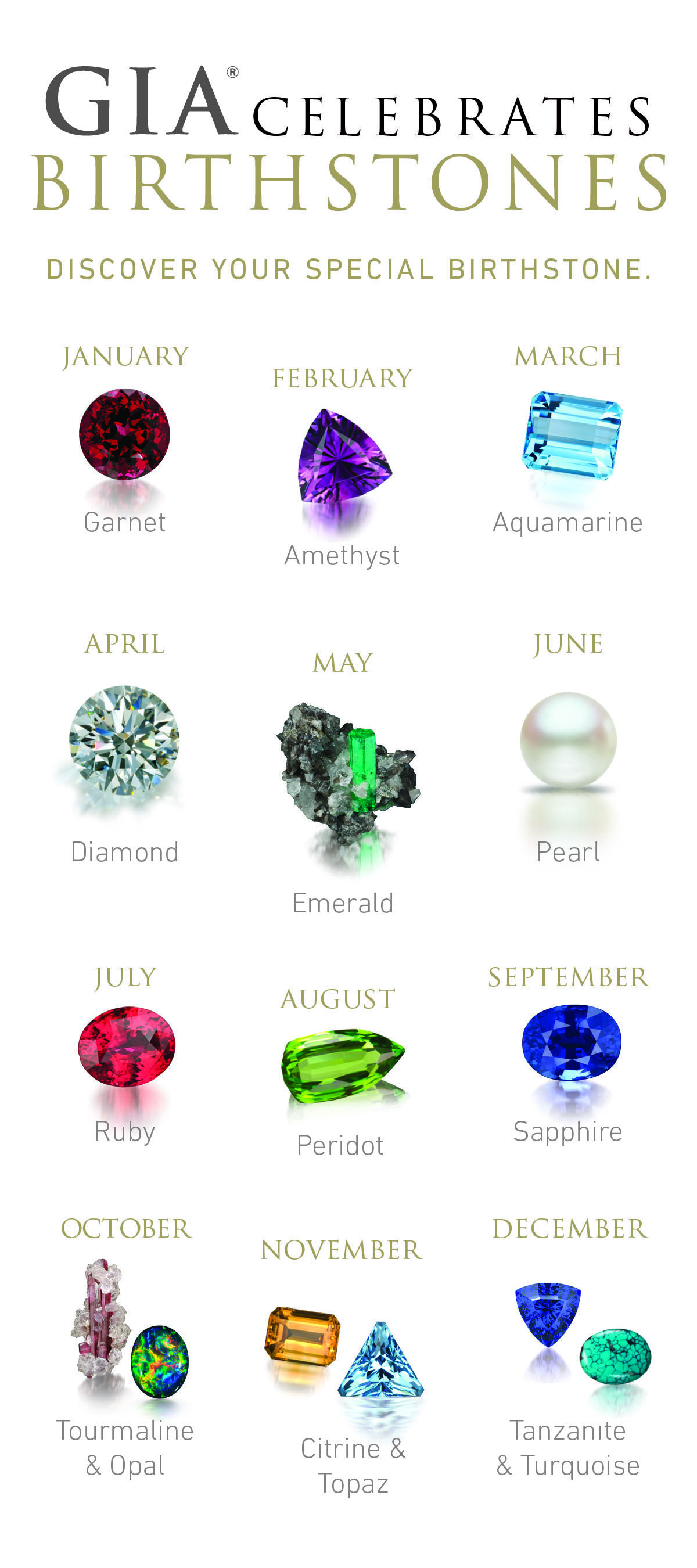 The beauty of birthstones connects us all birth stone and gems the beauty of birthstones connects us all gia 4cs blog nvjuhfo Image collections