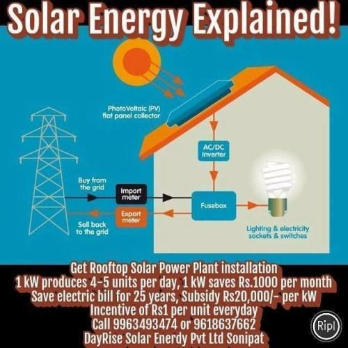 Get Rooftop Solar Power Plant Installation 1 Kw Produces 4 5 Plant Installation Solar Power Plant Solar