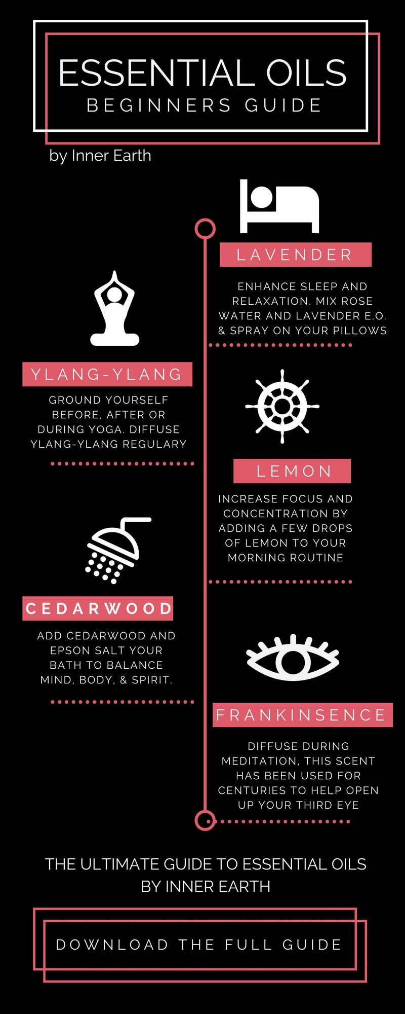 Essential Oils Beginners Guide. Top 20 Essential oils for beginners ...