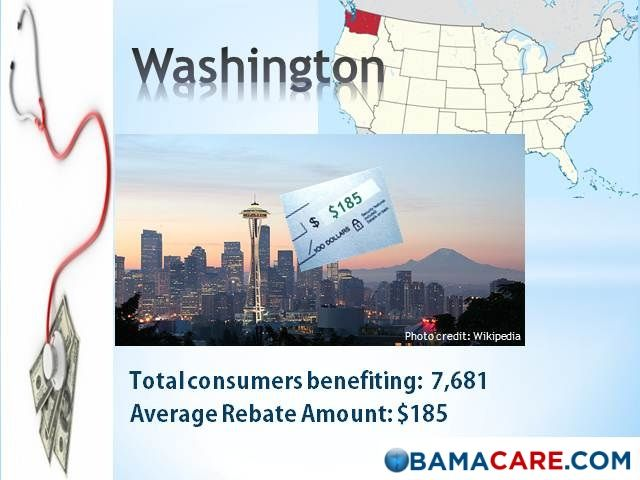 Affordable Care Act Rebate Amounts For Washington State Health Medical Insurance Reimbursement For Premiums Not Used For Me Obamacare Facts Medical Insurance