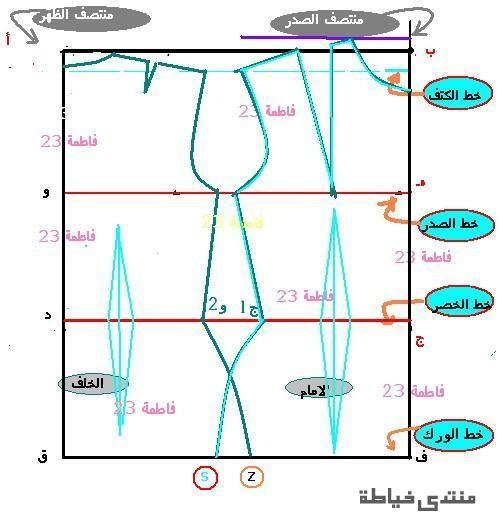 الدرس الثاني رسم باترون الكورساج على الطريقة الفرنسية الصفحة 2 Dress Sewing Patterns Sewing Basics Sewing Patterns