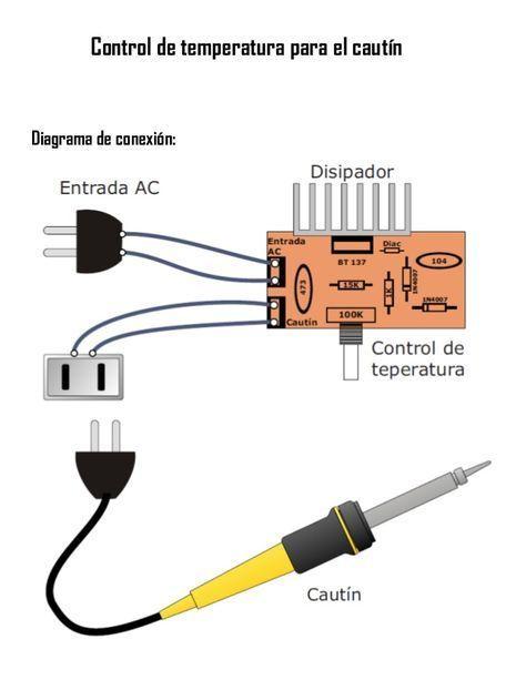 71 Ideas De Tecnología Tecnologia Electricidad Y Electronica Trabajo Eléctrico