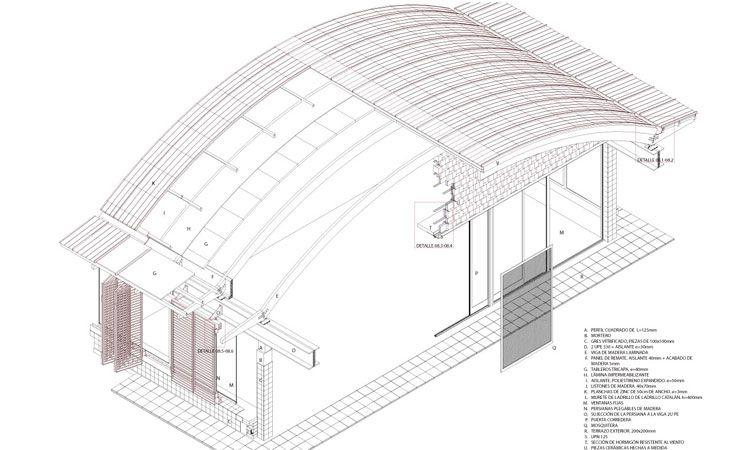Adês Arquitectura | LA RICARDA