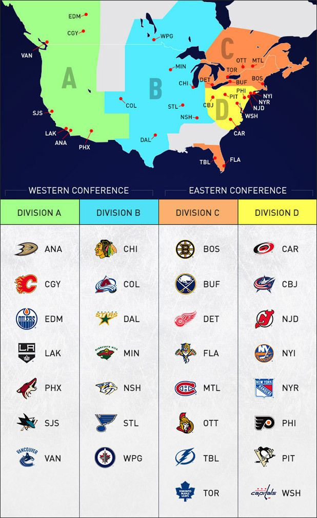 Nhl Realignment New Divisions Drawn To Ease Time Zone Conflicts Hockey Season Blackhawks Hockey Hockey Teams