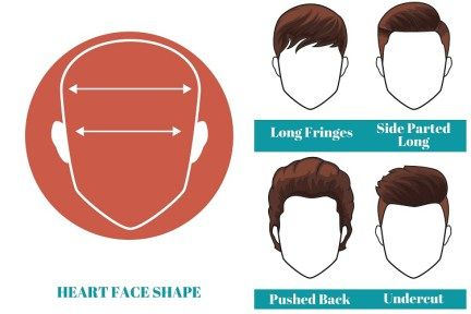 The Best Short Hairstyles For Men Based On Face Shape The Go To Guide For Your New Haircut The Manliness Kit Heart Face Shape Mens Hairstyles Short Heart Face
