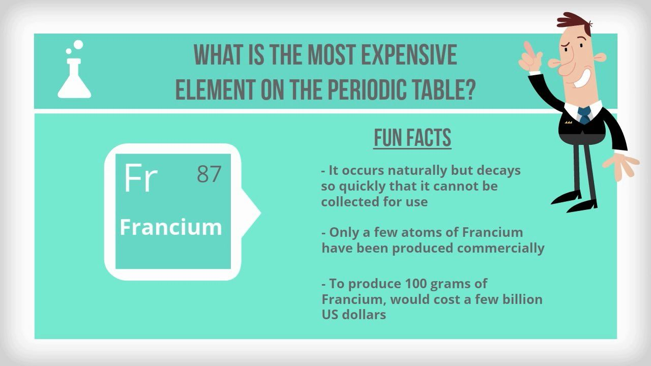 Periodic table of elements periodic table trivia and periodic table of elements urtaz Image collections