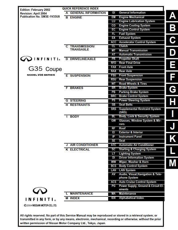 Infiniti G35 Coupe Model V35 Series 2003 Service Manual