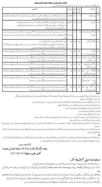 e4065679186ffbea67545a2520826ecb  Th P Govt Job Online Form on