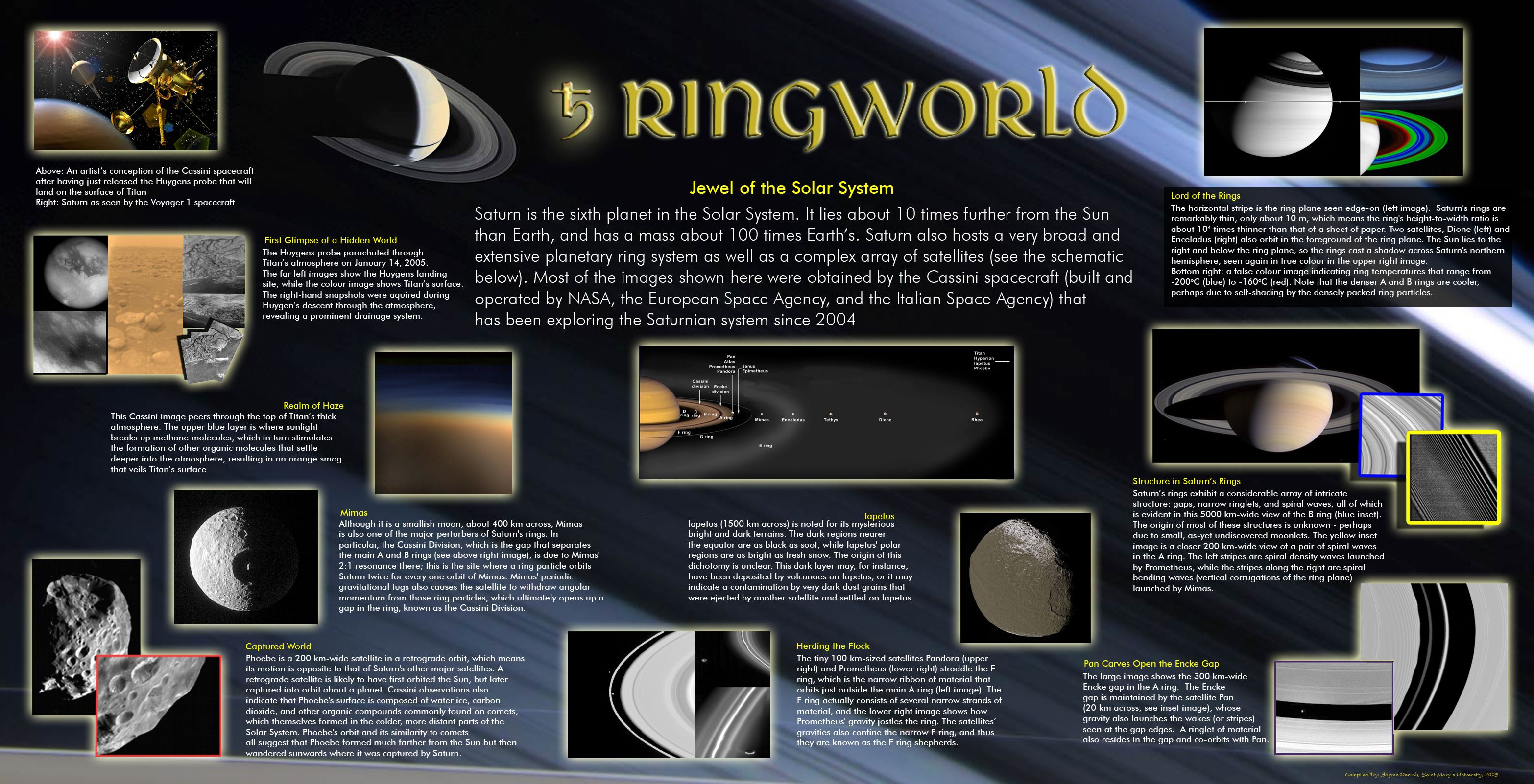 Google Image Result For Http Www Ap Smu Ca Smuaps Jaymeposters Poster1 Jpg Poster Template Astronomy Saturn