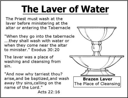 Image result for bible tabernacle bronze basin