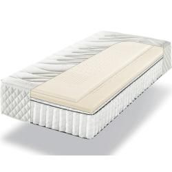 Photo of Pocket sprung mattresses