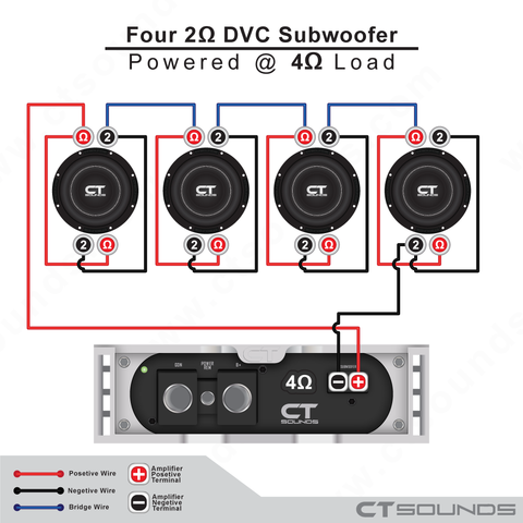 2 Ohm Dvc Subwoofer Speakers Are Rated At 2 Ohm At Each Pair Of Terminals And Connecting Four Pieces In Paralle Subwoofer Wiring Subwoofer Car Audio Subwoofers
