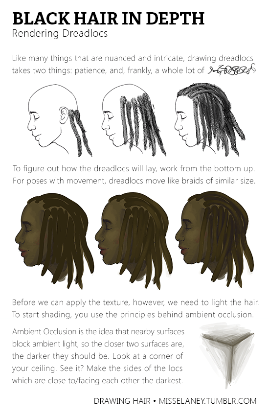 Yamino Misselaney How To Draw Dreadlocs See Part One How To Draw Hair Hair Reference Drawings