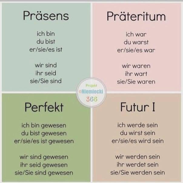 Timeline Photos - Ich liebe Deutsch | G E R M A N | Pinterest ...