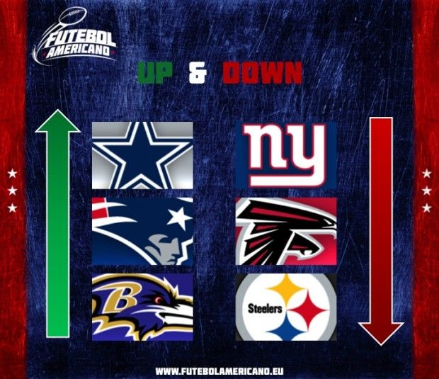 Up & Down NFL 2014: Week 6 http://www.futebolamericano.eu/sem-categoria/up-down-nfl-week-6-2