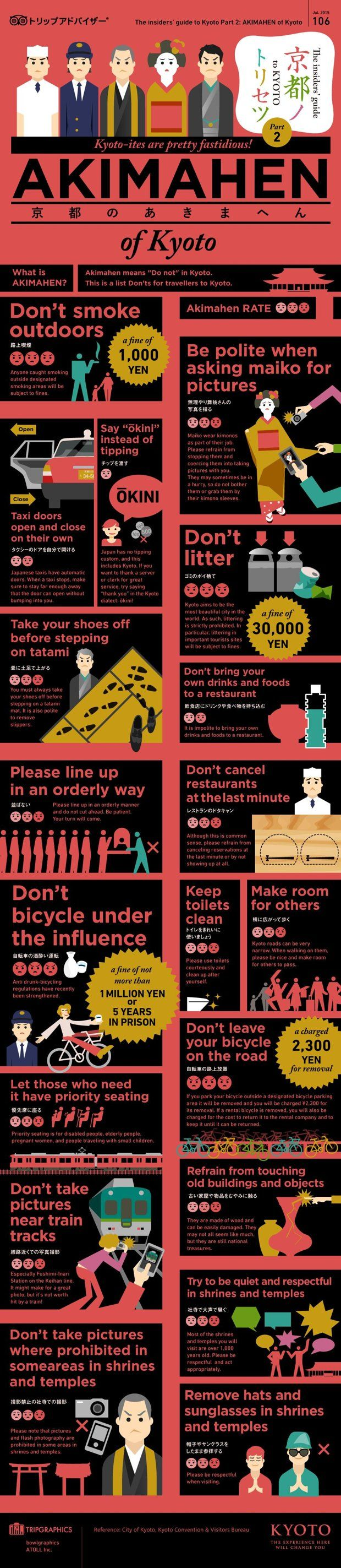 """Kyoto Releases """"Akimahen"""" Etiquette Manual for Tourists Featuring Emoji - CityLab. Pertinent anywhere, not just Japan! kyoto, kansai, honshu, the real japan, real japan, japan, japanese, guide, tips, resource, tricks, information, guide, community, adventure, explore, trip, tour, vacation, holiday, planning, travel, tourist, tourism, backpack, hiking http://www.therealjapan.com/subscribe/"""