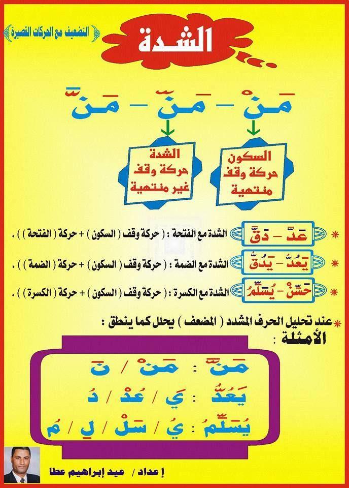 Pin By K F On احب لغتي Arabic Kids Arabic Alphabet For Kids Learn Arabic Alphabet